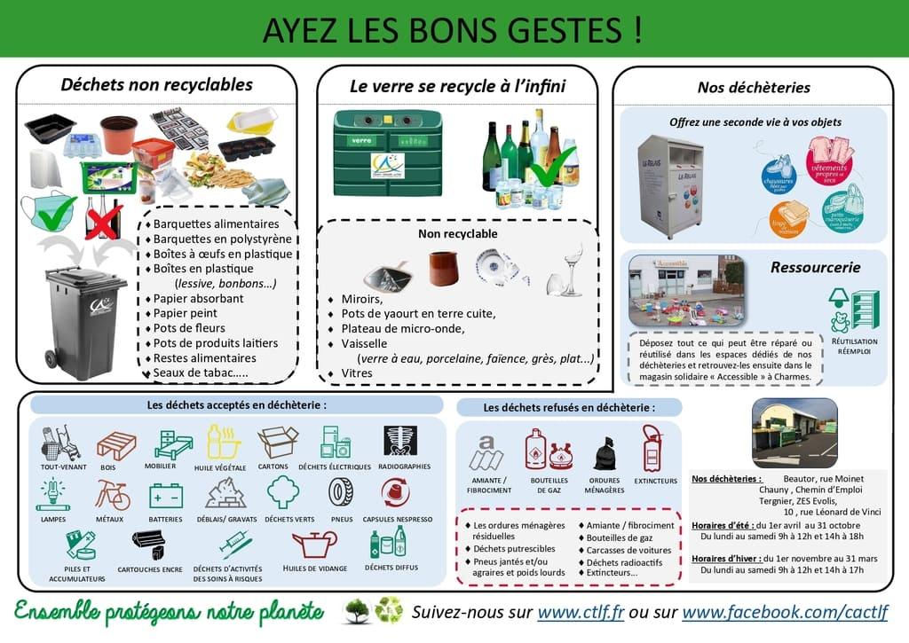 Info-tri-Ayez-les-bons-gestes-_-Communaute-dAgglomeration-Chauny-Tergnier-La-Fere2
